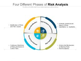 Four Different Phases Of Risk Analysis