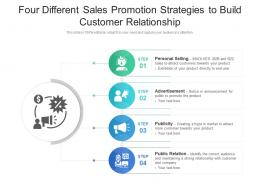 Four Different Sales Promotion Strategies To Build Customer Relationship