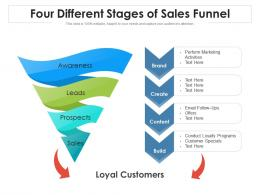 Four Different Stages Of Sales Funnel
