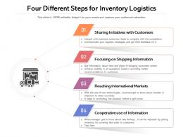Four Different Steps For Inventory Logistics