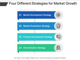 Four Different Strategies For Market Growth