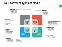 Four Different Types Of Media Ppt Portfolio Slideshow