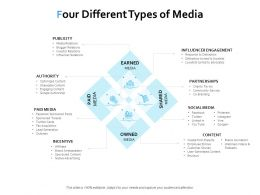 Four Different Types Of Media Ppt Powerpoint Presentation Pictures