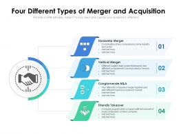 Four Different Types Of Merger And Acquisition