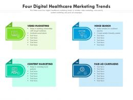 Four Digital Healthcare Marketing Trends