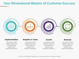Four Dimensional Mission Of Customer Success Ppt Examples Professional
