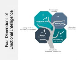 Four Dimensions Of Emotional Intelligence