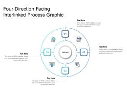 Four Direction Facing Interlinked Process Graphic