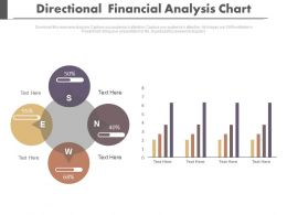 Four Directional Financial Analysis Chart Powerpoint Slides