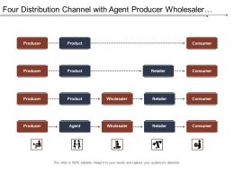 Four Distribution Channel With Agent Producer Wholesaler Retailer And Consumer