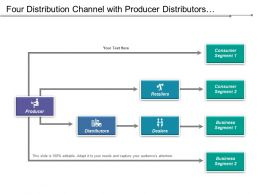 Four Distribution Channel With Producer Distributors Dealers And Consumer