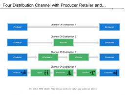 Four Distribution Channel With Producer Retailer And Consumer
