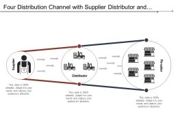 Four Distribution Channel With Supplier Distributor And Re Seller Graphics
