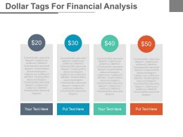 Four Dollar Tags For Financial Analysis Powerpoint Slides
