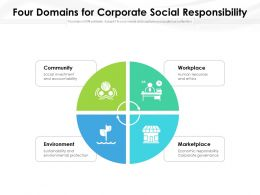 Four Domains For Corporate Social Responsibility