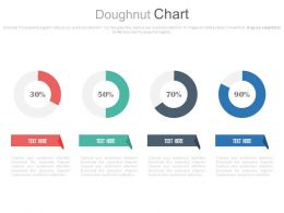 Four Doughnut Chart With Percentage Analysis Powerpoint Slides