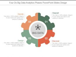 Four Ds Big Data Analytics Phases Powerpoint Slides Design