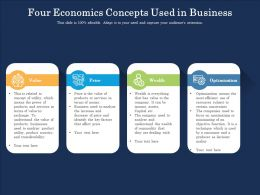 Four Economics Concepts Used In Business