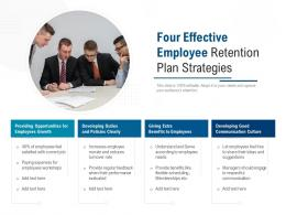 Four Effective Employee Retention Plan Strategies