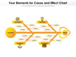 Four Elements For Cause And Effect Chart
