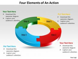 Four Elements of An Action