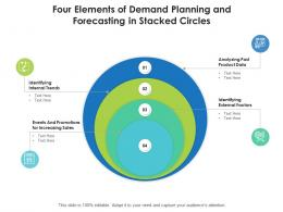 Four Elements Of Demand Planning And Forecasting In Stacked Circles