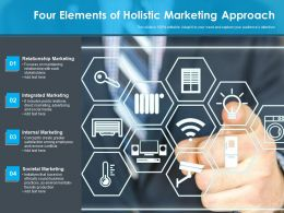 Four Elements Of Holistic Marketing Approach
