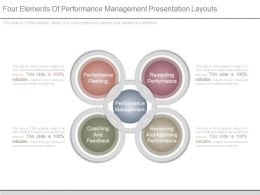 Four Elements Of Performance Management Presentation Layouts
