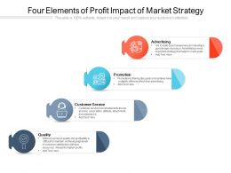 Four Elements Of Profit Impact Of Market Strategy