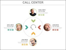 Four Employee For Call Center Services Powerpoint Slides