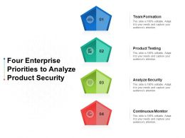 Four Enterprise Priorities To Analyze Product Security