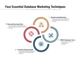 Four Essential Database Marketing Techniques