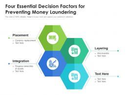 Four Essential Decision Factors For Preventing Money Laundering