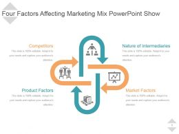 Four Factors Affecting Marketing Mix Powerpoint Show