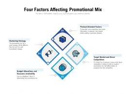 Four Factors Affecting Promotional Mix