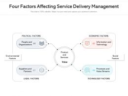 Four Factors Affecting Service Delivery Management