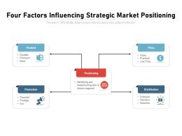 Four Factors Influencing Strategic Market Positioning