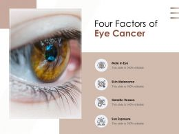Four Factors Of Eye Cancer