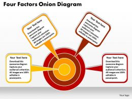 Four Factors Onion Diagram Powerpoint Templates ppt presentation slides 812