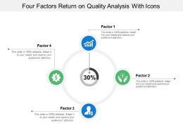 Four Factors Return On Quality Analysis With Icons