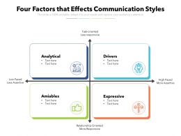 Four Factors That Effects Communication Styles