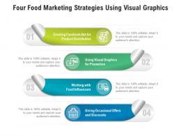Four Food Marketing Strategies Using Visual Graphics