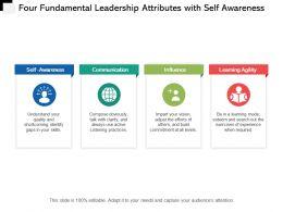 Four Fundamental Leadership Attributes With Self Awareness