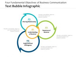 Four Fundamental Objectives Of Business Communication Text Bubble Infographic