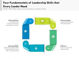 Four Fundamentals Of Leadership Skills That Every Leader Need