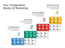 Four Fundaments Blocks Of Marketing