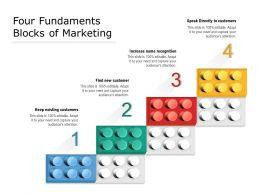 Four Fundaments Blocks Of Marketing