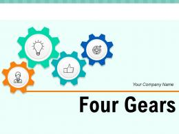 Four Gears Analysis Business Exploration Strategy Product Deployment