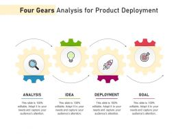 Four Gears Analysis For Product Deployment