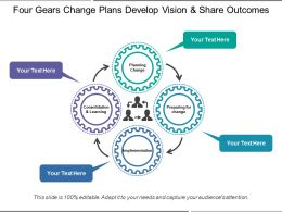 Four Gears Change Plans Develop Vision And Share Outcomes